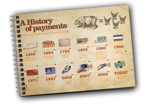 54_history_of_payments