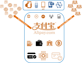 alipay_uk