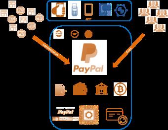 paypal_uk